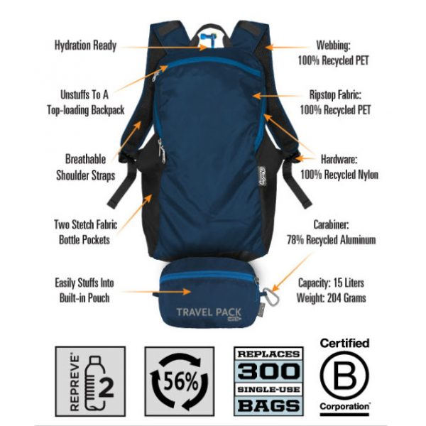 EarthHero - ChicoBag Travel Pack Stats