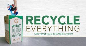 EarthHero | How to recycle everything | TerraCycle Zero Waste Box