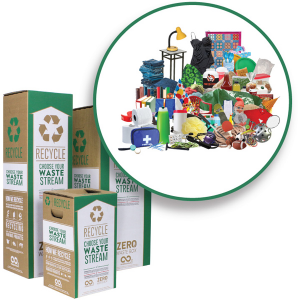EarthHero TerraCycle Zero Waste Box