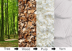 Ethical Clothing | 5 Sustainable Fabrics and Fibers | Learn with the EarthHero Blog