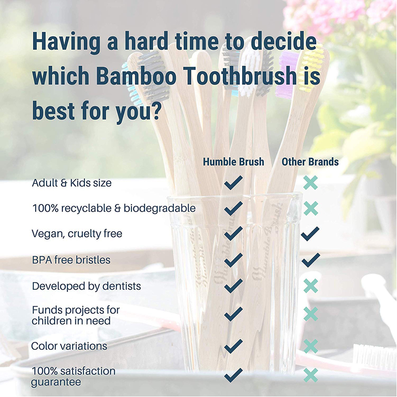 EarthHero - Soft Bamboo Toothbrush  - 4