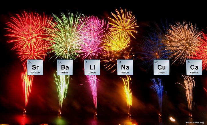 how-do-fireworks-work